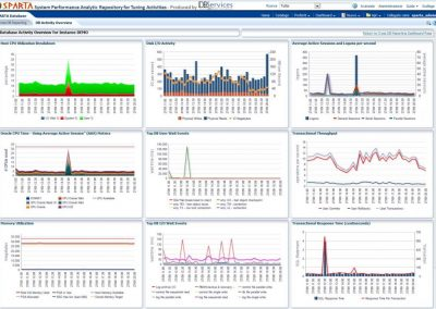Database-Activity-Overview-2-1030x693